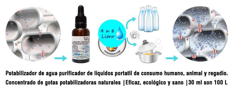 Potabilizador de Agua Purificador Gotas potabilizadoras aydoagua.com