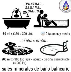 Aplicacion Sales de Baño Minerales Eco aydoagua