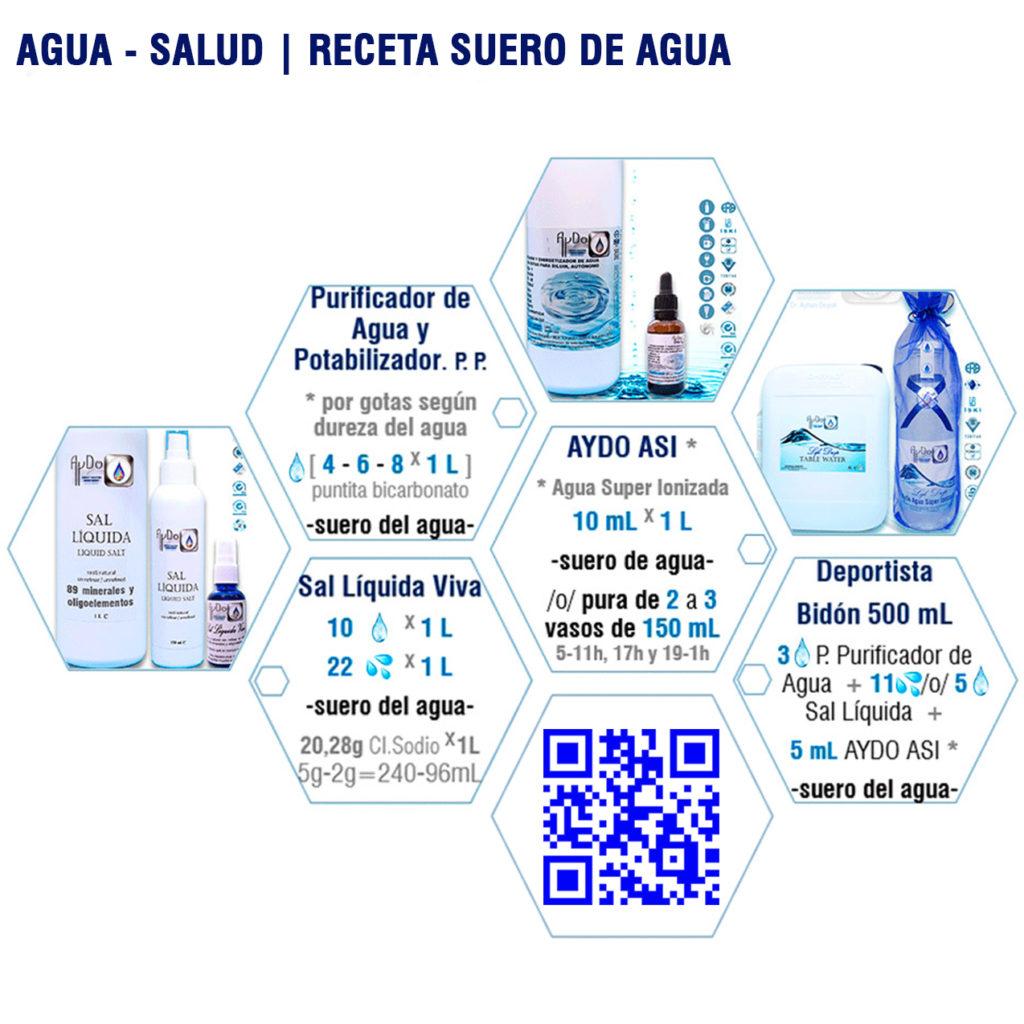 Kit suero de agua portátil en estuche de 100L. Hidratación práctica en lo que bebes o cocinas