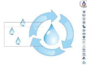 Diferencia entre Hidratante, Humectante y Emoliente