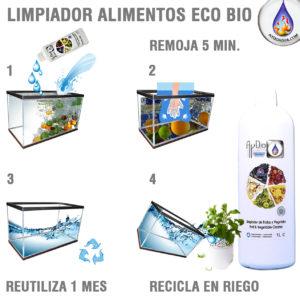 Limpiador de Verduras, Frutas, Arroz, Pescado y Alimentos aydoagua.com