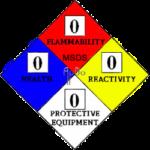MSDS Hoja de Datos de Seguridad de Materiales Internacional aydoagua