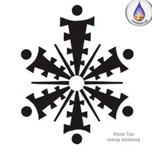 Vision optica Grafico del Ojo Tibetano aydoagua