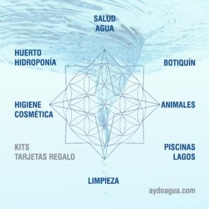 Categorias-8-73 productos eco bio aydoagua afiliados