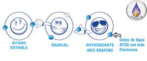 Vacunas polemico grafeno